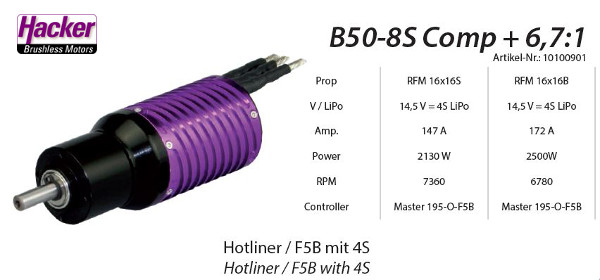 B50-8S Competition + 6,7:1 Kv 4120